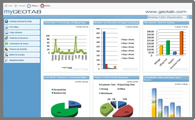 Geotab | Fleet/Vehicle Tracking Management